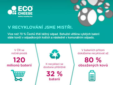 ECO CHEESE